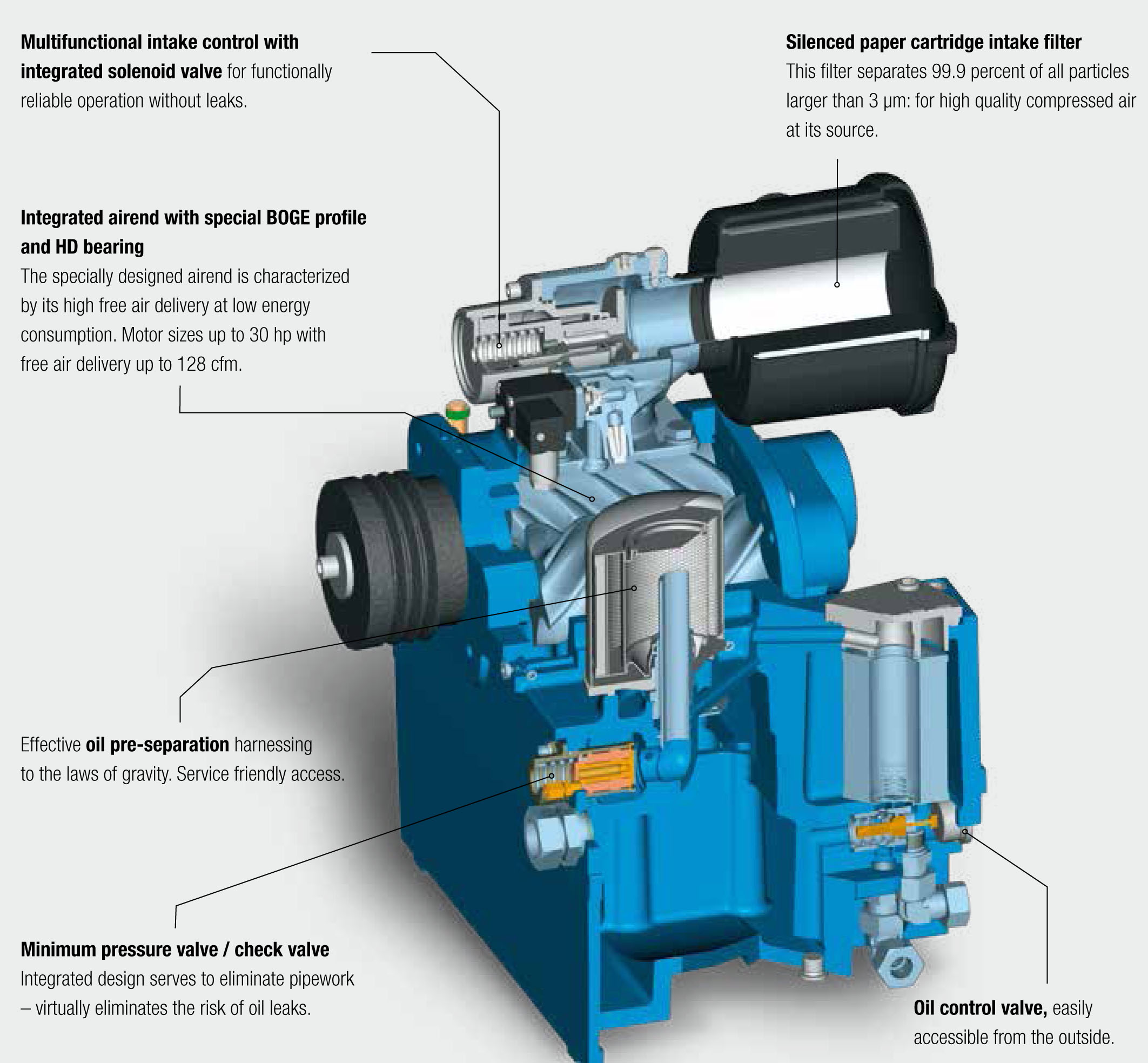 BOGE Air Compressors