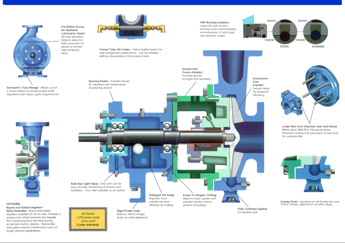 LaBour Peerless Pump Process Pumps