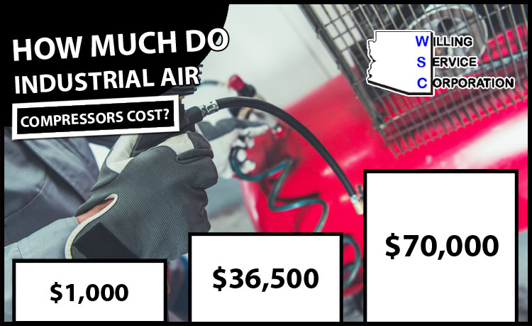 Industrial Air Compressor Cost Price